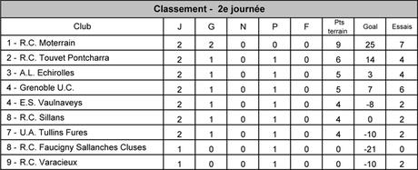 Classement_j21